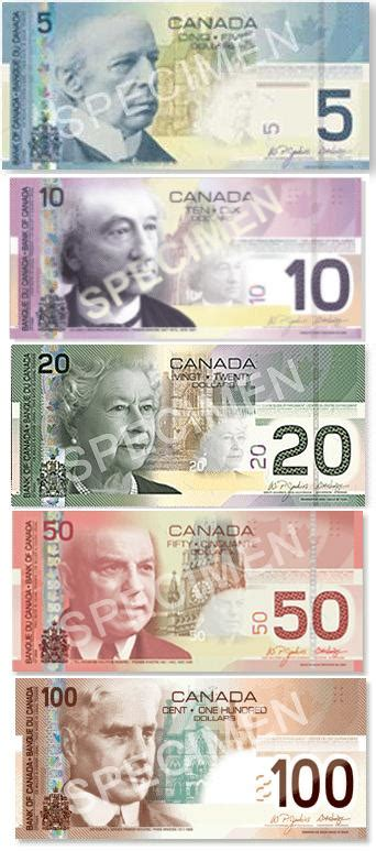 Canadian dollar - currency – Flags of The World