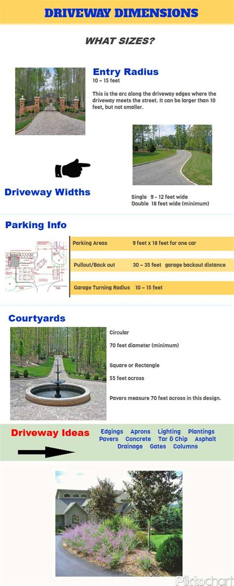 Driveway Dimensions For Your Project